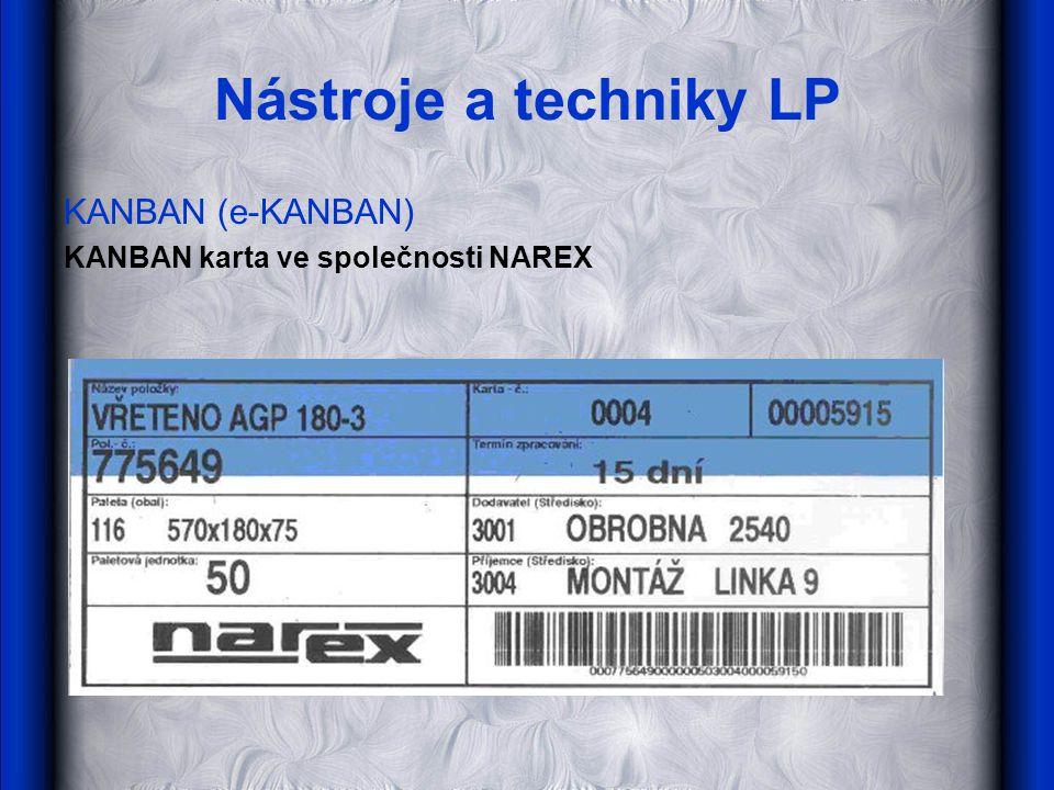 Nástroje a techniky LP KANBAN (e-KANBAN) KANBAN karta ve společnosti NAREX
