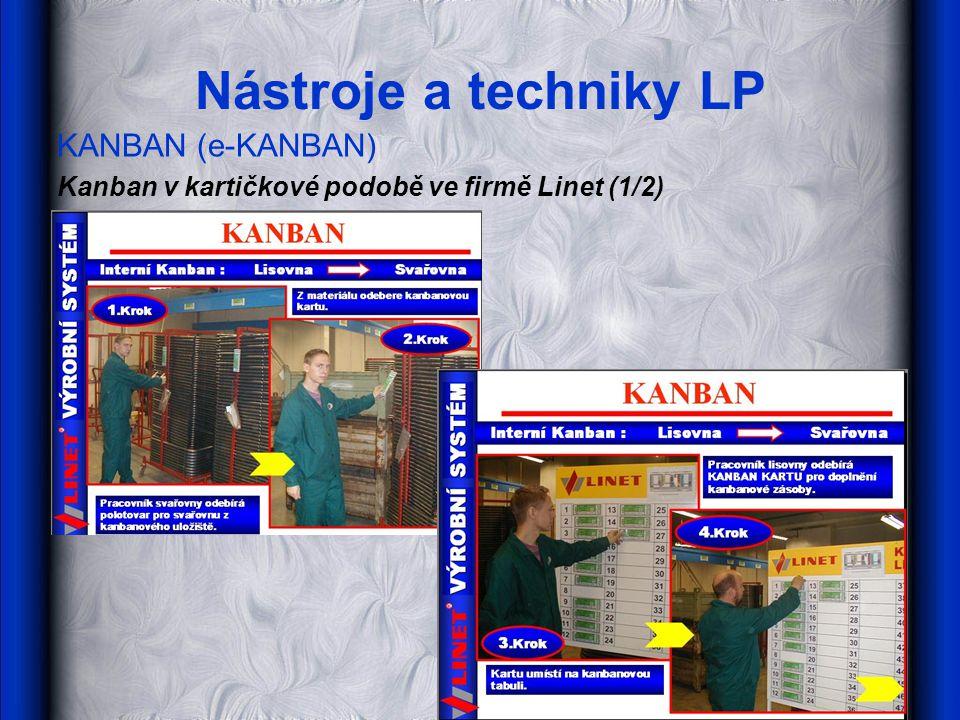 Nástroje a techniky LP KANBAN (e-KANBAN) Kanban v kartičkové podobě ve firmě Linet (1/2)