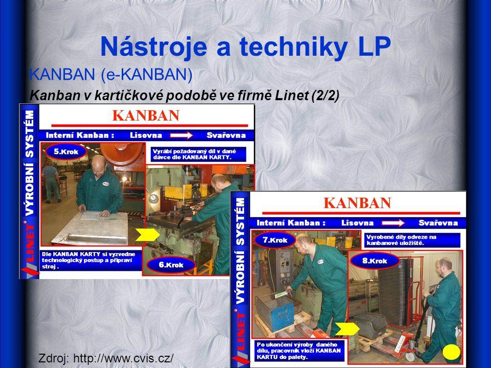 Nástroje a techniky LP KANBAN (e-KANBAN) Kanban v kartičkové podobě ve firmě Linet (2/2) Zdroj: http://www.cvis.cz/