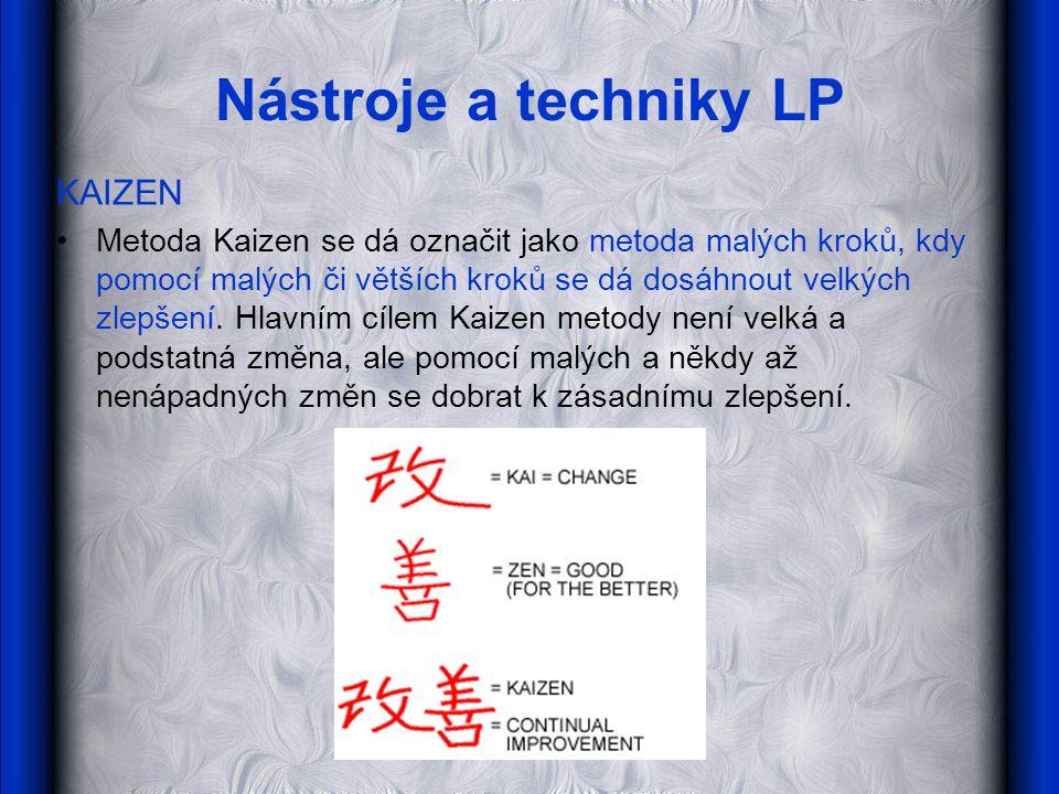 Nástroje a techniky LP KAIZEN Metoda Kaizen se dá označit jako metoda malých kroků, kdy pomocí malých či větších kroků se dá dosáhnout velkých zlepšen