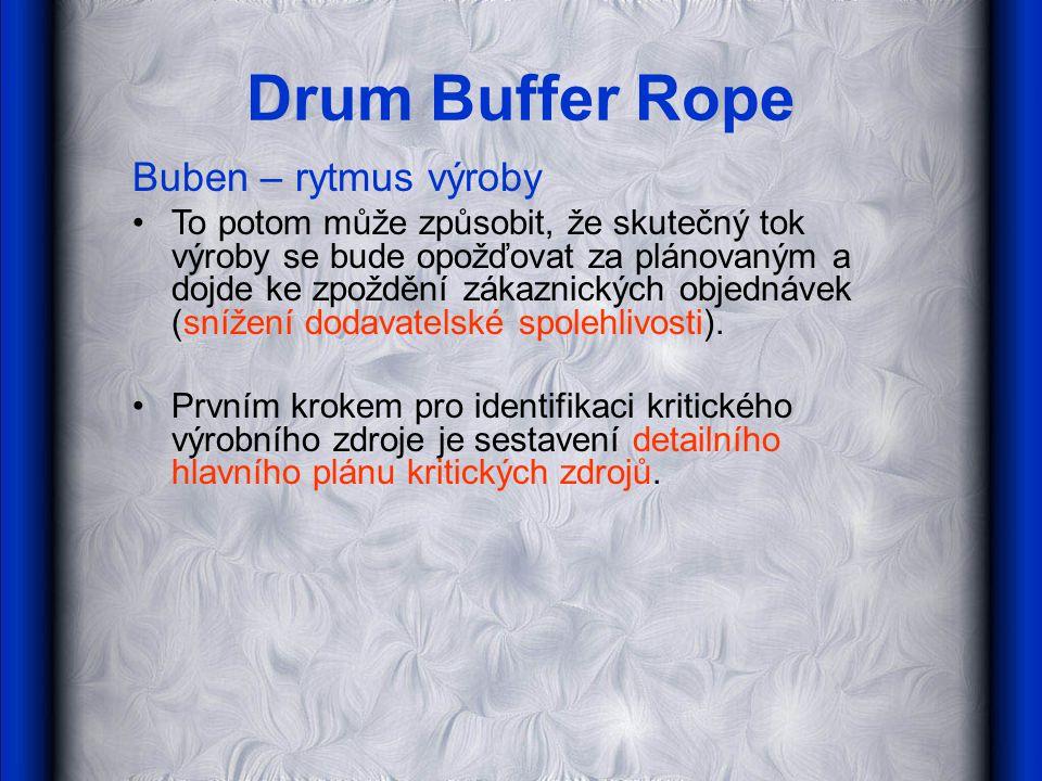 Drum Buffer Rope Buben – rytmus výroby Existují tři základní faktory, které je třeba při tvorbě plánu vzít v úvahu.