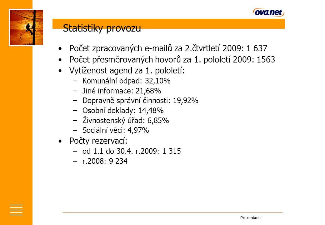 Prezentace Statistiky provozu Počet zpracovaných e-mailů za 2.čtvrtletí 2009: 1 637 Počet přesměrovaných hovorů za 1.
