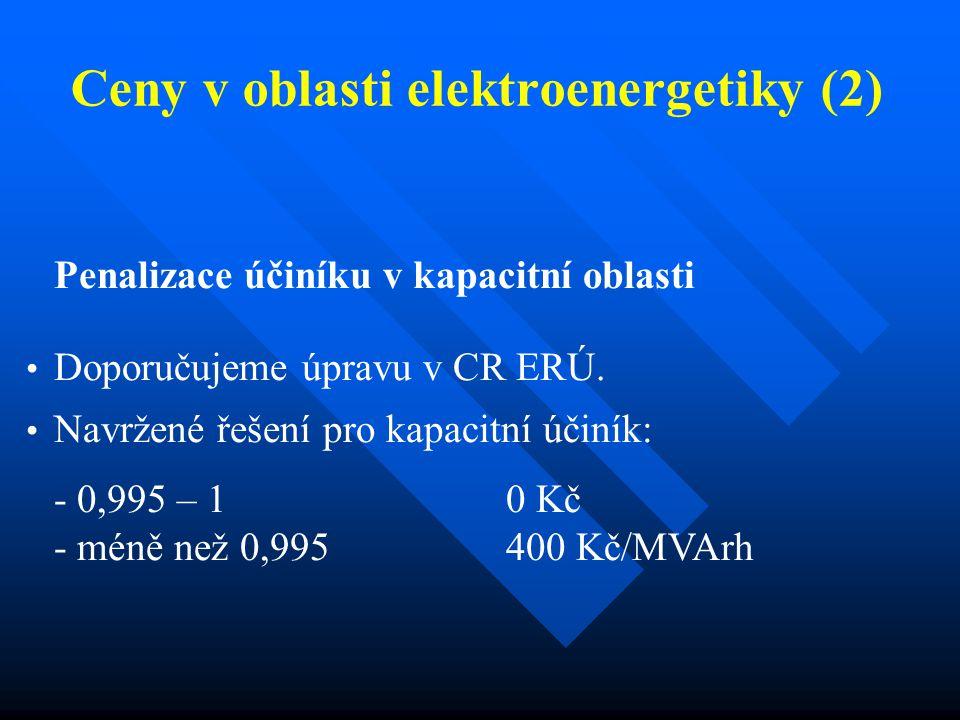 Ceny v oblasti elektroenergetiky (2) Penalizace účiníku v kapacitní oblasti Doporučujeme úpravu v CR ERÚ.