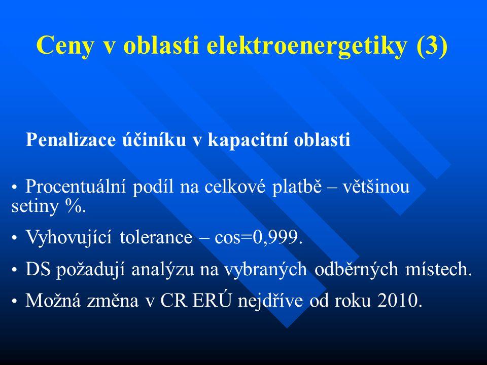 Ceny v oblasti elektroenergetiky (3) Penalizace účiníku v kapacitní oblasti Procentuální podíl na celkové platbě – většinou setiny %.