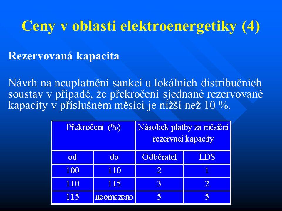 Ceny v oblasti elektroenergetiky (4) Rezervovaná kapacita Návrh na neuplatnění sankcí u lokálních distribučních soustav v případě, že překročení sjednané rezervované kapacity v příslušném měsíci je nižší než 10 %.