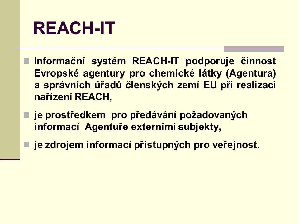REACH-IT Informační systém REACH-IT podporuje činnost Evropské agentury pro chemické látky (Agentura) a správních úřadů členských zemí EU při realizaci nařízení REACH, je prostředkem pro předávání požadovaných informací Agentuře externími subjekty, je zdrojem informací přístupných pro veřejnost.