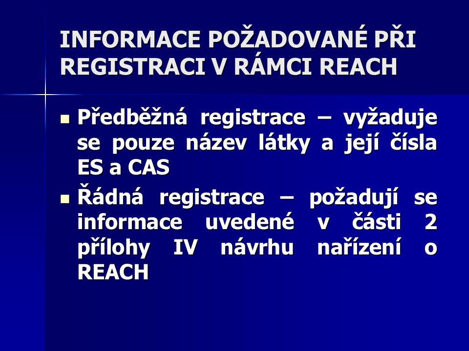 INFORMACE POŽADOVANÉ PŘI REGISTRACI V RÁMCI REACH Předběžná registrace – vyžaduje se pouze název látky a její čísla ES a CAS Předběžná registrace – vyžaduje se pouze název látky a její čísla ES a CAS Řádná registrace – požadují se informace uvedené v části 2 přílohy IV návrhu nařízení o REACH Řádná registrace – požadují se informace uvedené v části 2 přílohy IV návrhu nařízení o REACH