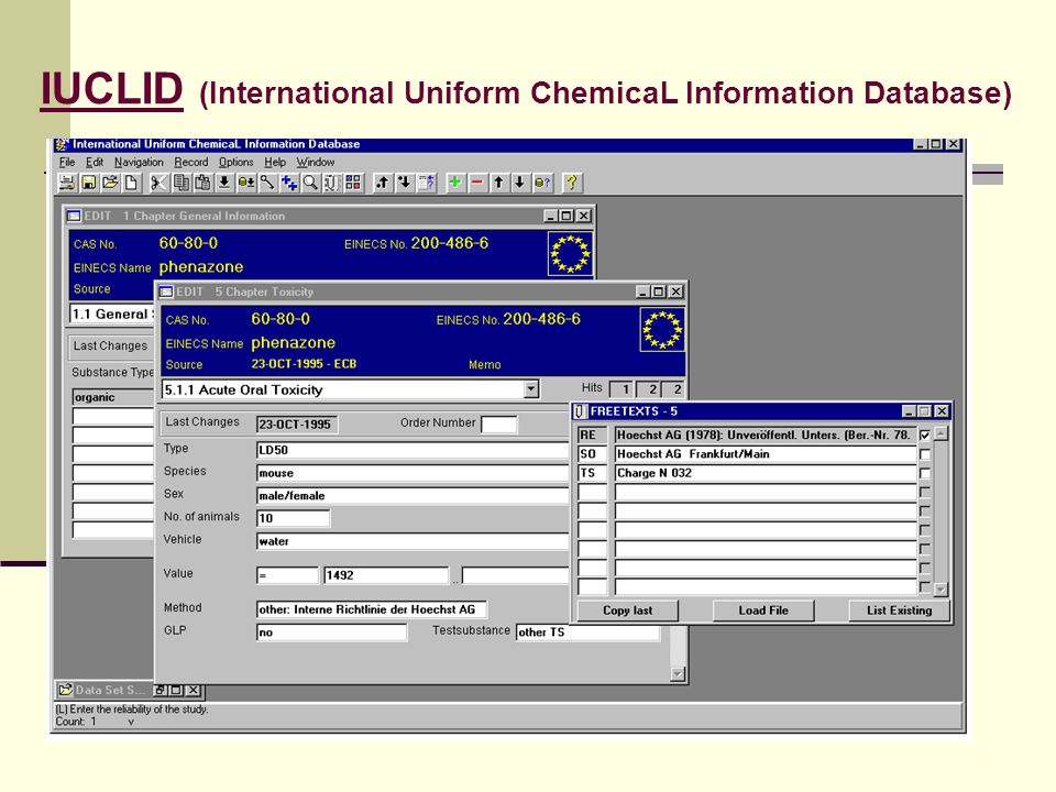 IUCLID (International Uniform ChemicaL Information Database)