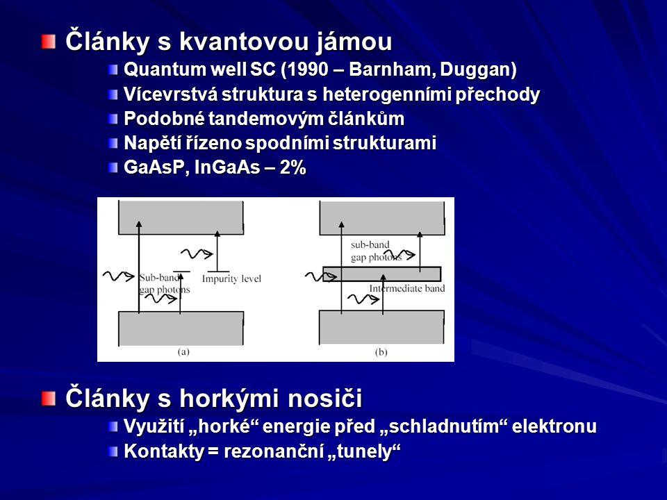 """Články s kvantovou jámou Quantum well SC (1990 – Barnham, Duggan) Vícevrstvá struktura s heterogenními přechody Podobné tandemovým článkům Napětí řízeno spodními strukturami GaAsP, InGaAs – 2% Články s horkými nosiči Využití """"horké energie před """"schladnutím elektronu Kontakty = rezonanční """"tunely"""