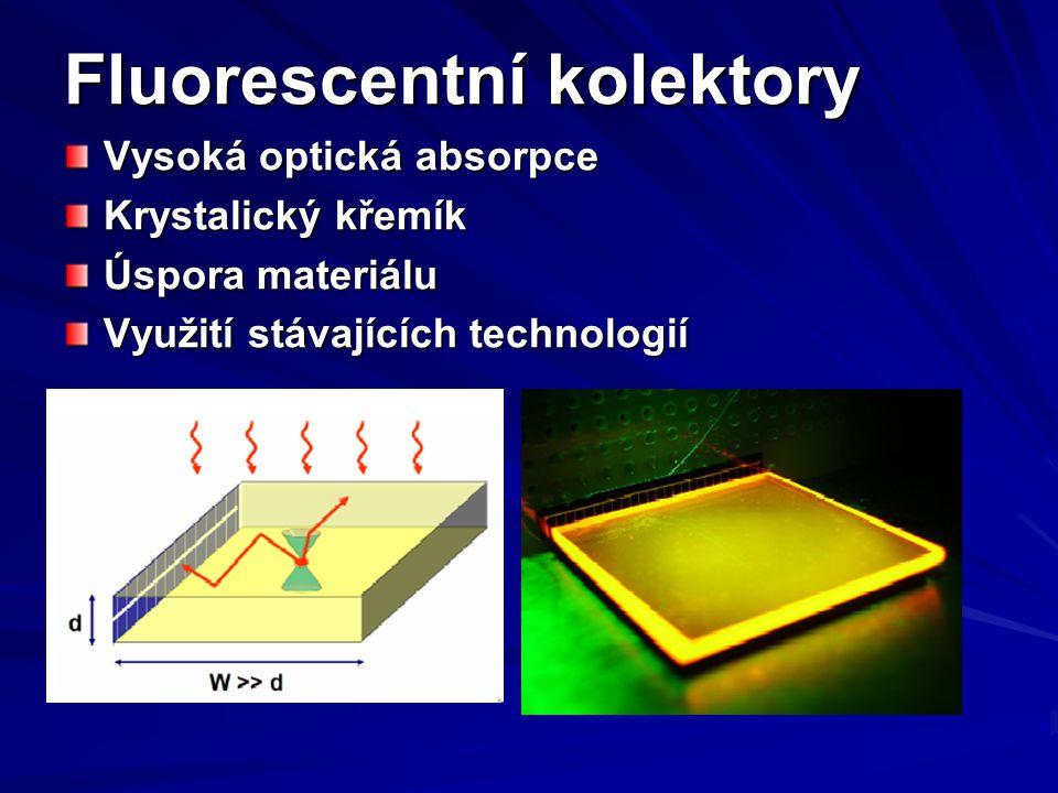 Fluorescentní kolektory Vysoká optická absorpce Krystalický křemík Úspora materiálu Využití stávajících technologií