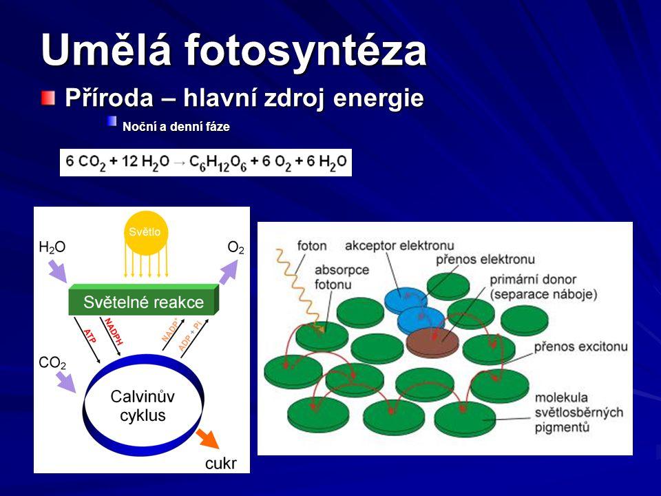 Umělá fotosyntéza Příroda – hlavní zdroj energie Noční a denní fáze
