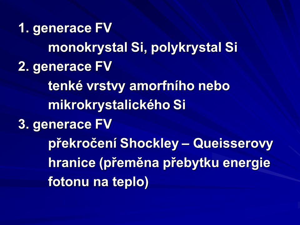1.generace FV monokrystal Si, polykrystal Si 2.