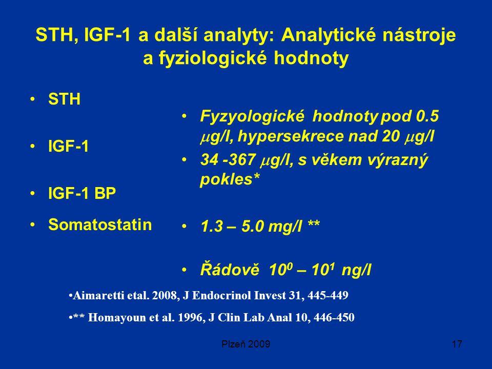 Plzeň 200917 STH, IGF-1 a další analyty: Analytické nástroje a fyziologické hodnoty STH IGF-1 IGF-1 BP Somatostatin Fyzyologické hodnoty pod 0.5  g/l, hypersekrece nad 20  g/l 34 -367  g/l, s věkem výrazný pokles* 1.3 – 5.0 mg/l ** Řádově 10 0 – 10 1 ng/l Aimaretti etal.