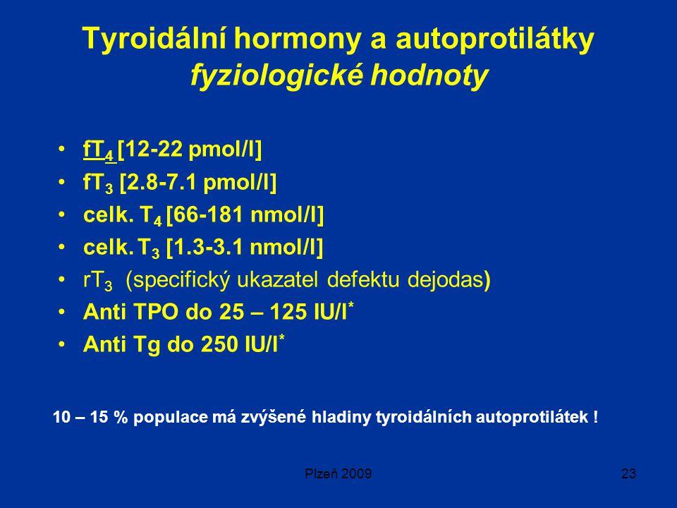 Plzeň 200923 Tyroidální hormony a autoprotilátky fyziologické hodnoty fT 4 [12-22 pmol/l] fT 3 [2.8-7.1 pmol/l] celk.