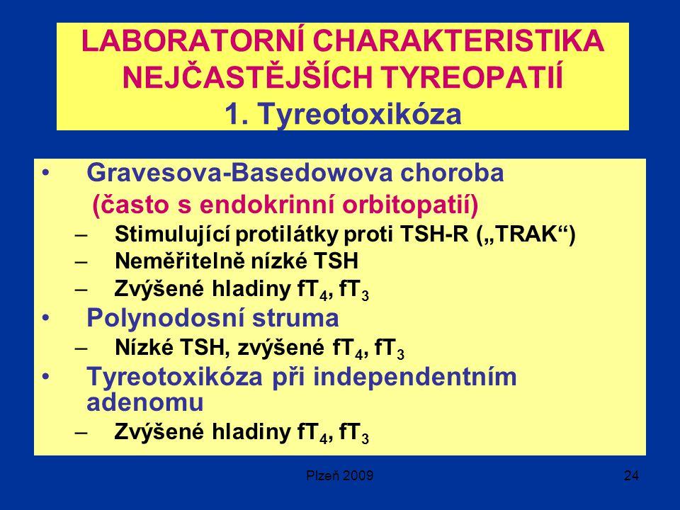 Plzeň 200924 LABORATORNÍ CHARAKTERISTIKA NEJČASTĚJŠÍCH TYREOPATIÍ 1.