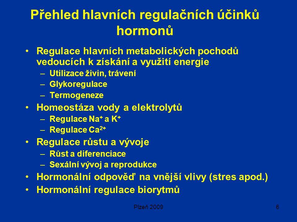 Plzeň 20096 Přehled hlavních regulačních účinků hormonů Regulace hlavních metabolických pochodů vedoucích k získání a využití energie –Utilizace živin, trávení –Glykoregulace –Termogeneze Homeostáza vody a elektrolytů –Regulace Na + a K + –Regulace Ca 2+ Regulace růstu a vývoje –Růst a diferenciace –Sexální vývoj a reprodukce Hormonální odpověď na vnější vlivy (stres apod.) Hormonální regulace biorytmů