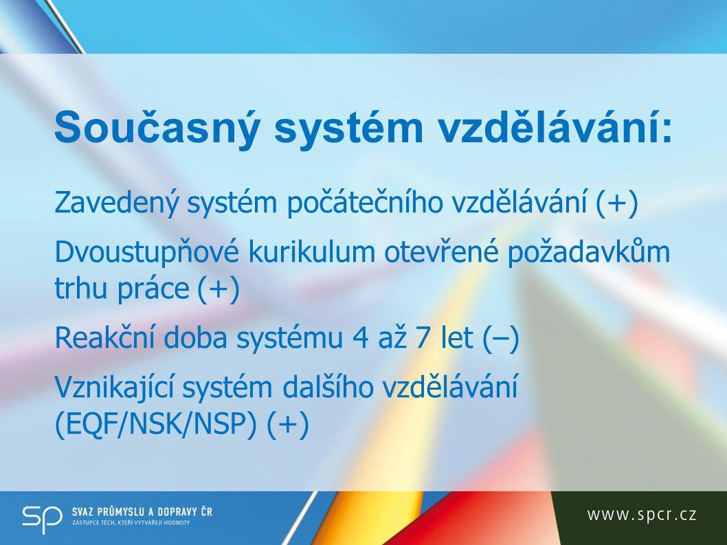 Současný systém vzdělávání: Zavedený systém počátečního vzdělávání (+) Dvoustupňové kurikulum otevřené požadavkům trhu práce (+) Reakční doba systému 4 až 7 let (–) Vznikající systém dalšího vzdělávání (EQF/NSK/NSP) (+)