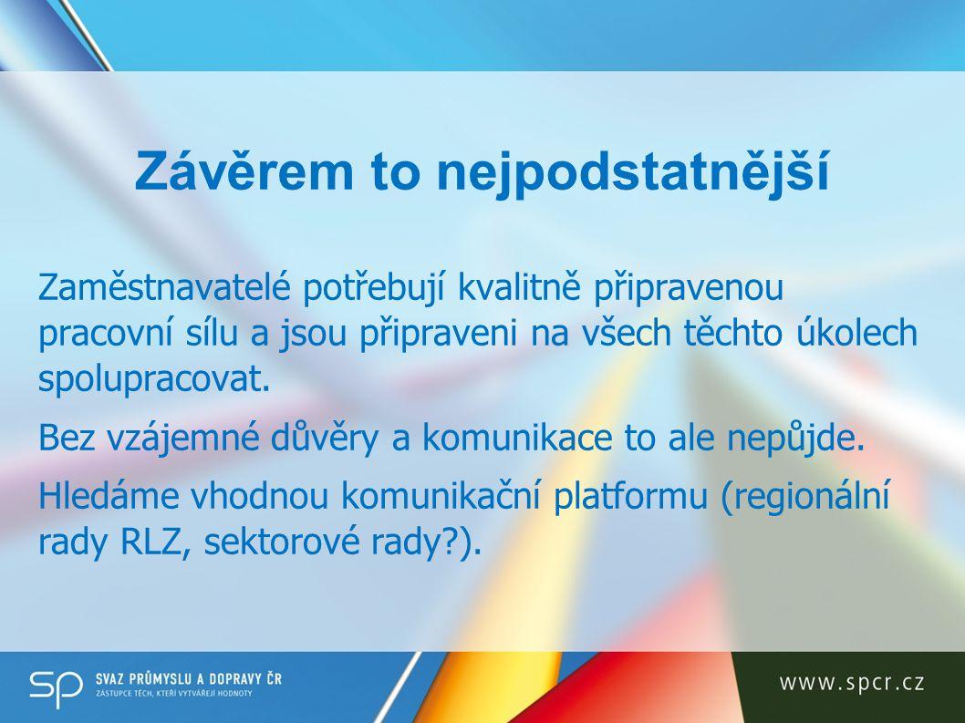 Svaz průmyslu a dopravy ČR Freyova 948/11, 190 05 Praha 9 e-mail: mrathousky@spcr.cz www.spcr.cz Děkuji vám za pozornost