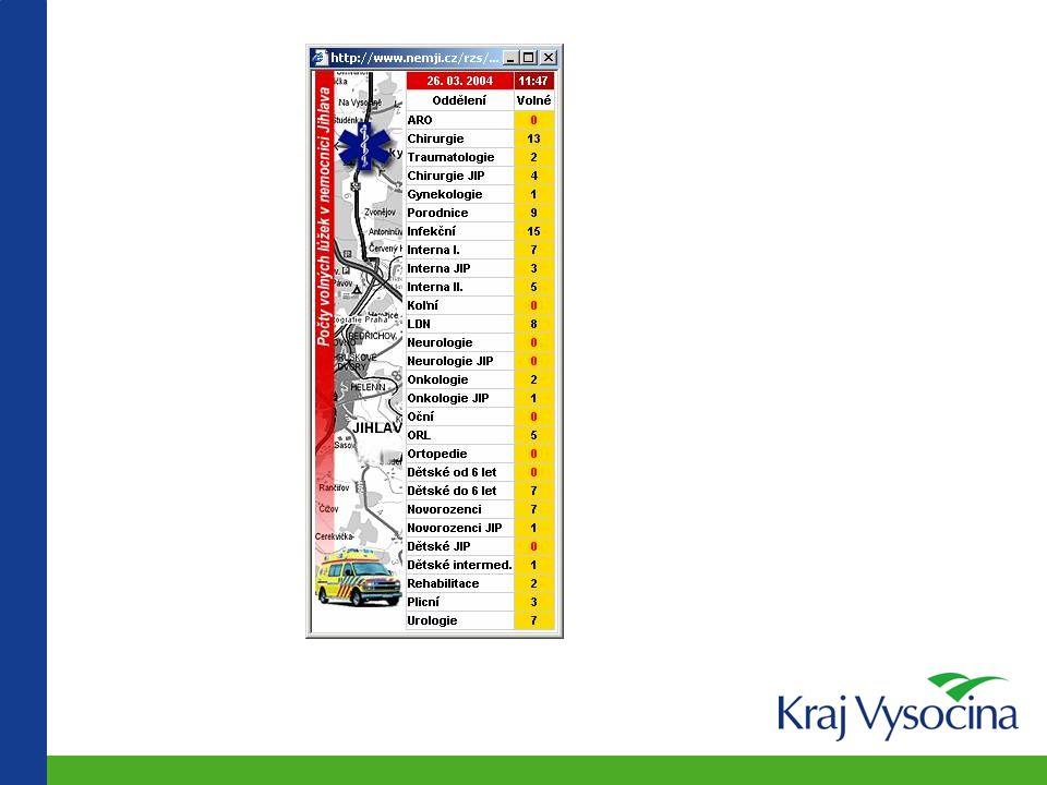 Dílčí projektové cíle – logistika  Zamezení chybné lokalizace místa zásahu - sdílení údajů jednotlivých složek IZS k řešené události  Optimální využití jednotky, vracející se na výjezdové stanoviště - v případě nově vzniklé události v blízkosti návratové trasy