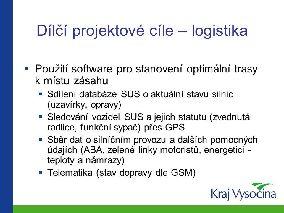 Dílčí projektové cíle – GIS  Použití mapových podkladů – GIS integrace  síť adresních bodů  sdílené referenční mapové podklady  sdílení distribuovaných datových zdrojů (otevřené standardy)