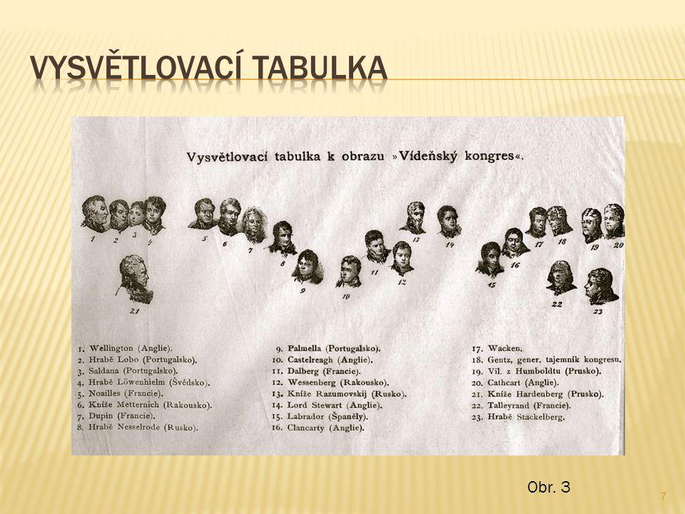  Je to proklamace evropských panovníků o vzájemné spolupráci na likvidaci každé snahy změnit politický systém.