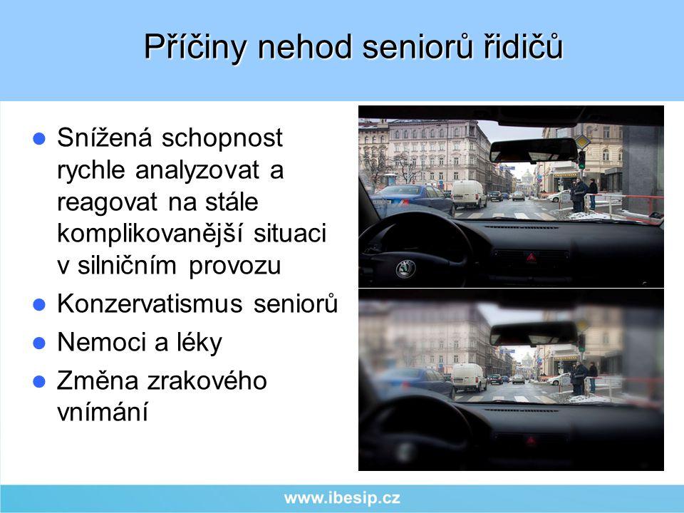 Snížená schopnost rychle analyzovat a reagovat na stále komplikovanější situaci v silničním provozu Konzervatismus seniorů Nemoci a léky Změna zrakového vnímání Příčiny nehod seniorů řidičů
