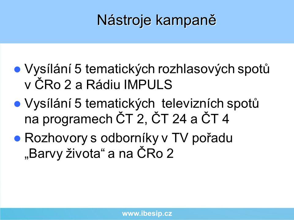 Vysílání 5 tematických rozhlasových spotů v ČRo 2 a Rádiu IMPULS Vysílání 5 tematických televizních spotů na programech ČT 2, ČT 24 a ČT 4 Rozhovory s