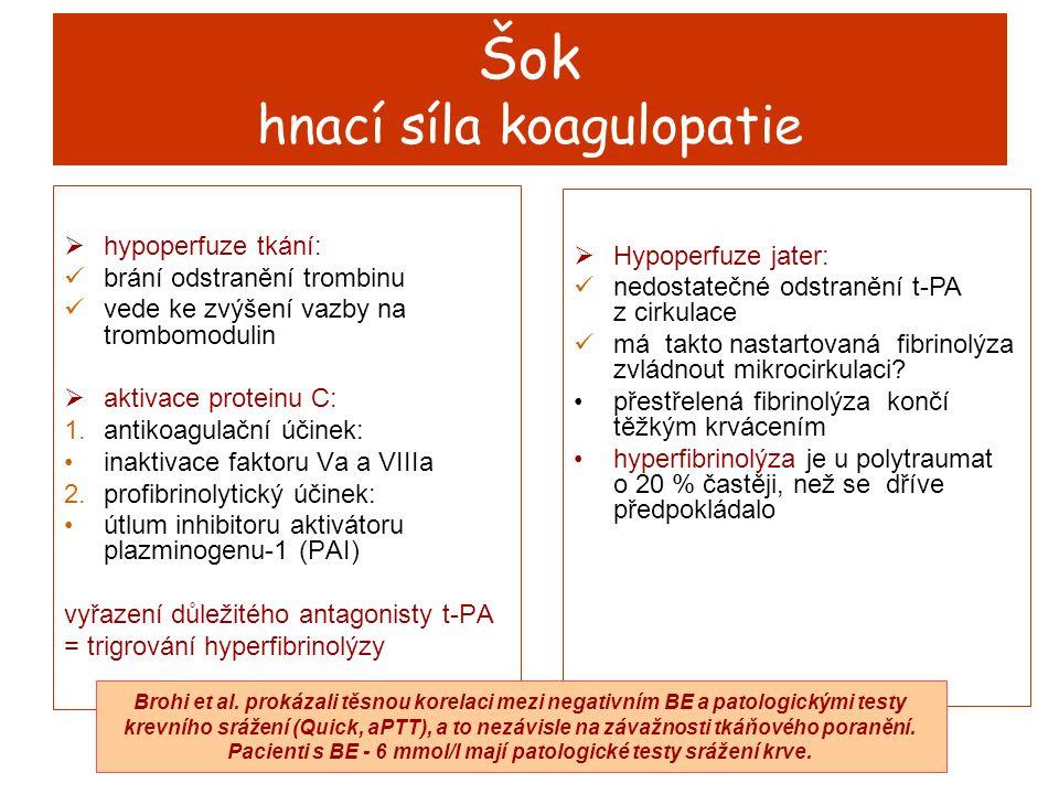 11.sympozium CSBM, Brno Šok hnací síla koagulopatie  hypoperfuze tkání: brání odstranění trombinu vede ke zvýšení vazby na trombomodulin  aktivace p
