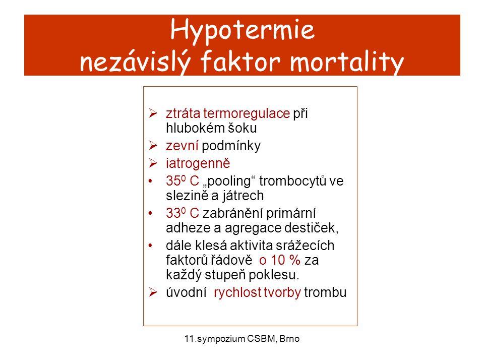 """11.sympozium CSBM, Brno Hypotermie nezávislý faktor mortality  ztráta termoregulace při hlubokém šoku  zevní podmínky  iatrogenně 35 0 C """"pooling"""""""