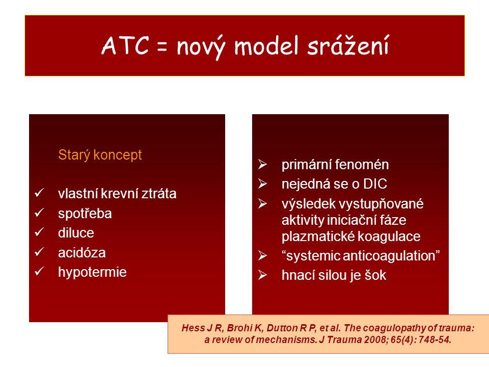 11.sympozium CSBM, Brno ATC = nový model srážení Starý koncept vlastní krevní ztráta spotřeba diluce acidóza hypotermie  primární fenomén  nejedná s