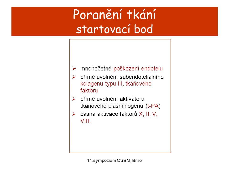 11.sympozium CSBM, Brno Poranění tkání startovací bod  mnohočetné poškození endotelu  přímé uvolnění subendoteliálního kolagenu typu III, tkáňového