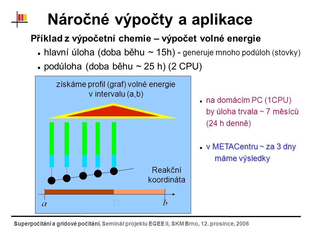 Náročné výpočty a aplikace Příklad z výpočetní chemie – výpočet vibračních modů molekuly výpočet matice 2.