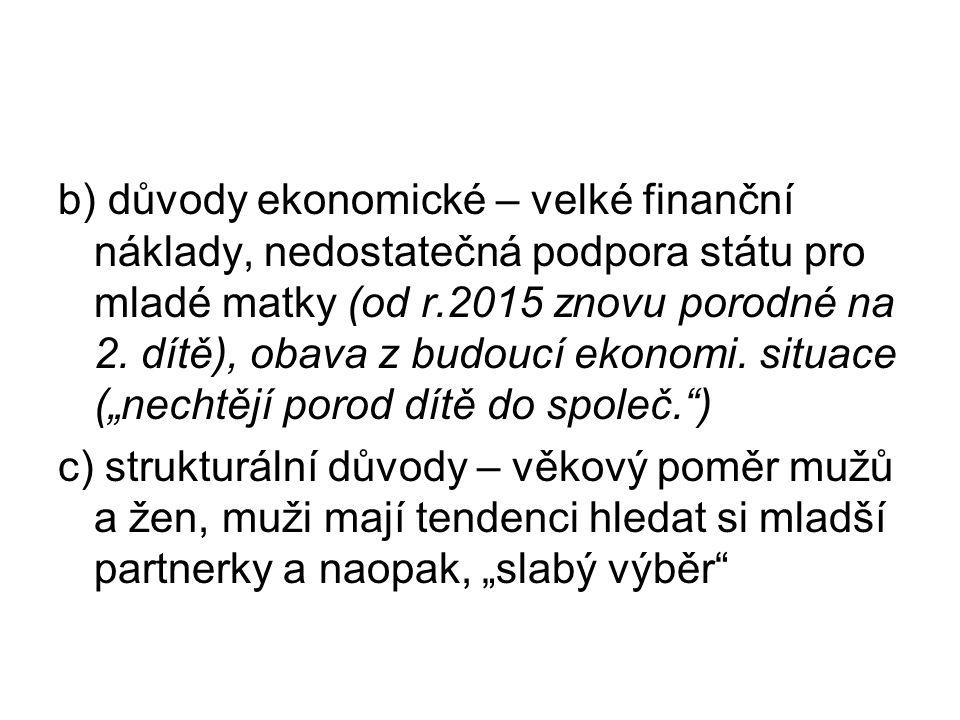 domácí násilí 25% populace ČR je zasaženo domácím násilím formy dom.