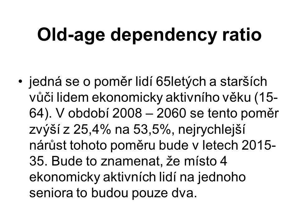 Organická rozpouštědla (toluen) Tzv.