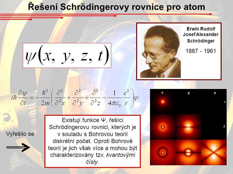 Řešení Schrödingerovy rovnice pro atom Erwin Rudolf Josef Alexander Schrödinger 1887 - 1961 Vyřešilo se Existují funkce Ψ, řešící Schrödingerovu rovni