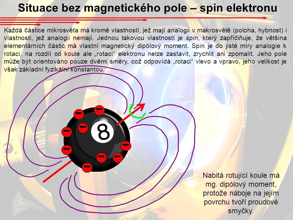 Situace bez magnetického pole – spin elektronu Každá částice mikrosvěta má kromě vlastností, jež mají analogii v makrosvětě (poloha, hybnost) i vlastn