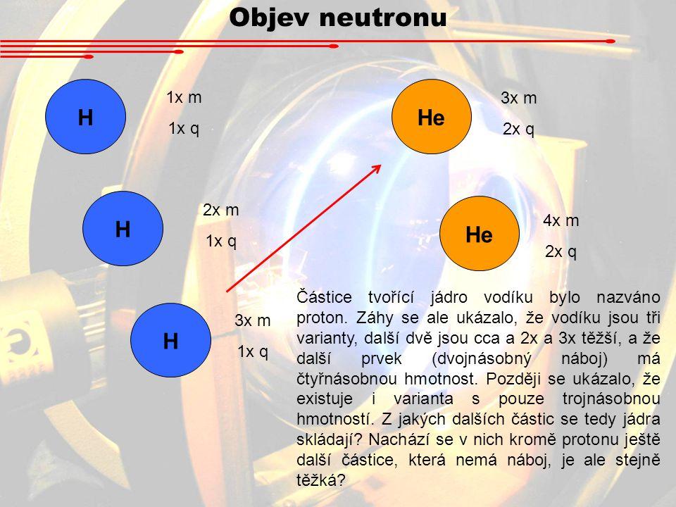 Objev neutronu HHeHH 1x m 1x q 2x m 1x q 3x m 1x q 3x m 2x q 4x m 2x q Částice tvořící jádro vodíku bylo nazváno proton. Záhy se ale ukázalo, že vodík