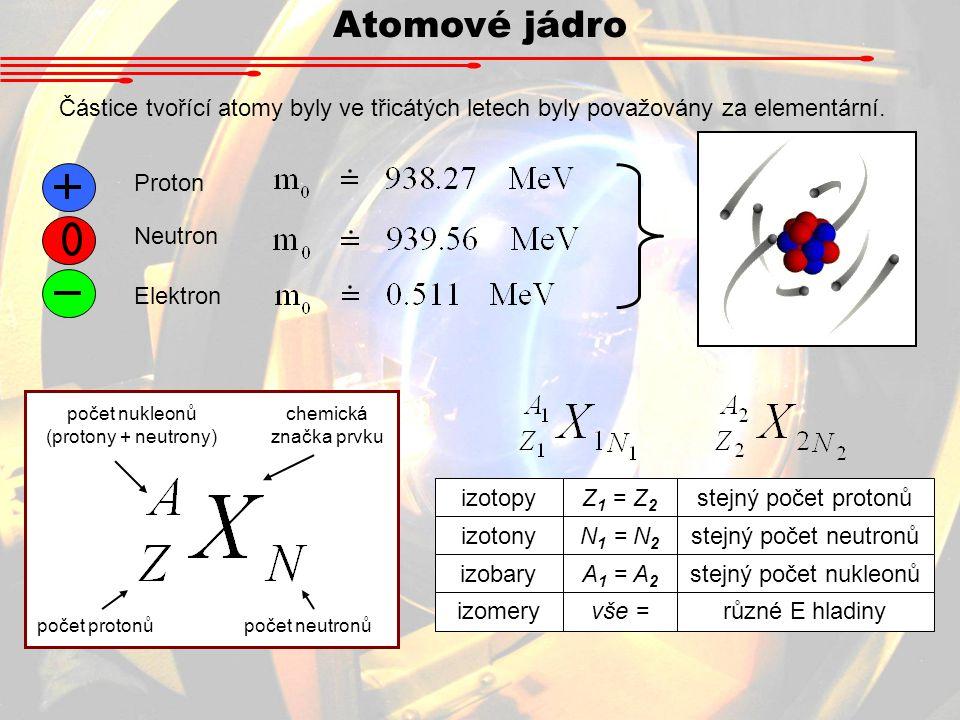 Atomové jádro Proton Neutron Elektron Částice tvořící atomy byly ve třicátých letech byly považovány za elementární. chemická značka prvku počet nukle