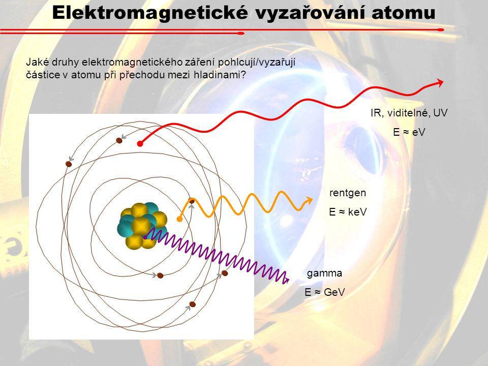 Elektromagnetické vyzařování atomu IR, viditelné, UV E ≈ eV rentgen E ≈ keV gamma E ≈ GeV Jaké druhy elektromagnetického záření pohlcují/vyzařují část