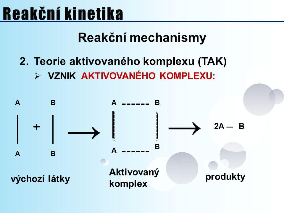 Reakční mechanismy 2.Teorie aktivovaného komplexu (TAK)  VZNIK AKTIVOVANÉHO KOMPLEXU: A B B A A A + B B → → výchozí látky Aktivovaný komplex produkty