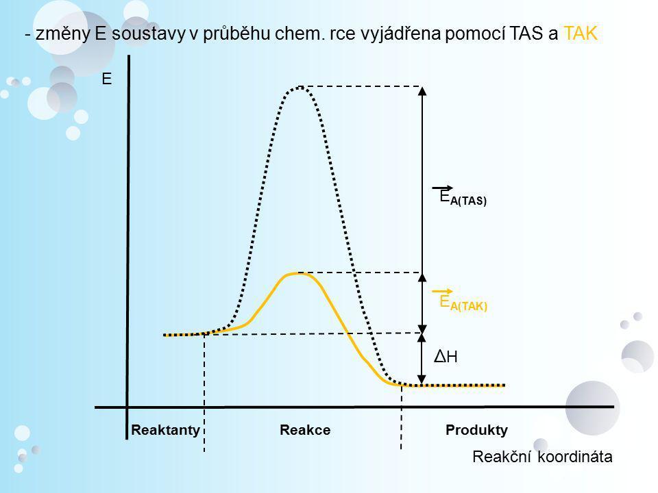 Reakční koordináta E E A(TAK) ReaktantyProduktyReakce ∆H∆H E A(TAS) - změny E soustavy v průběhu chem. rce vyjádřena pomocí TAS a TAK