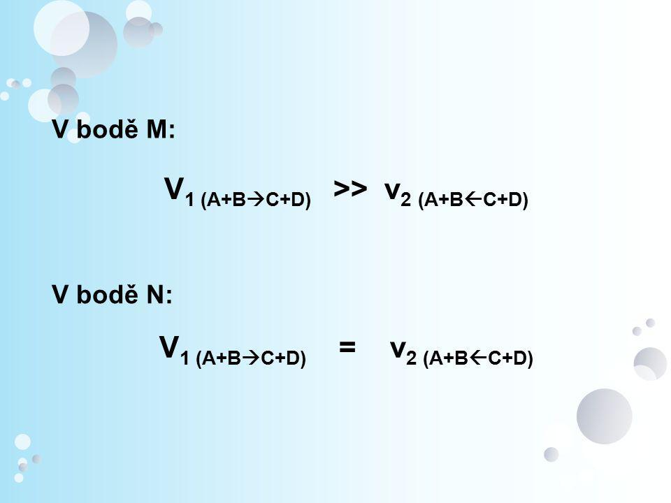 V bodě M: V 1 (A+B  C+D) >> v 2 (A+B  C+D) V bodě N: V 1 (A+B  C+D) = v 2 (A+B  C+D)
