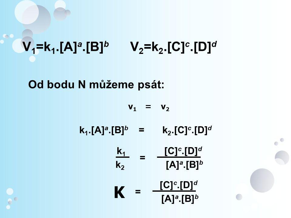 Od bodu N můžeme psát: v 1 = v 2 V 1 =k 1.[A] a.[B] b V 2 =k 2.[C] c.[D] d k 1.[A] a.[B] b = k 2.[C] c.[D] d k 1 [C] c.[D] d k 2 [A] a.[B] b = [C] c.[