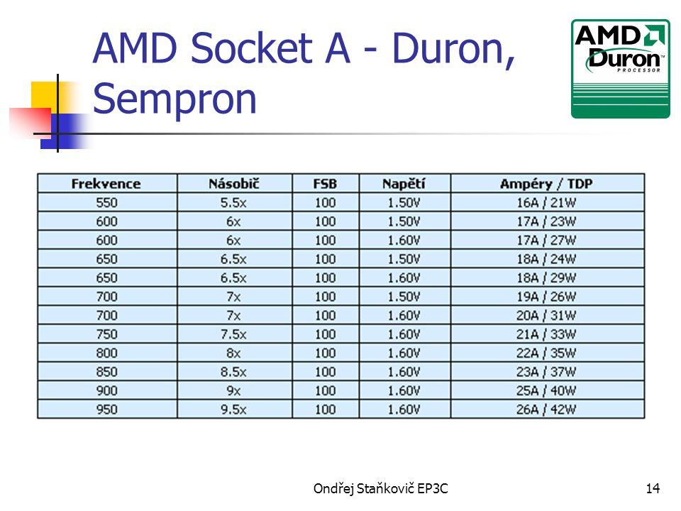 Ondřej Staňkovič EP3C14 AMD Socket A - Duron, Sempron