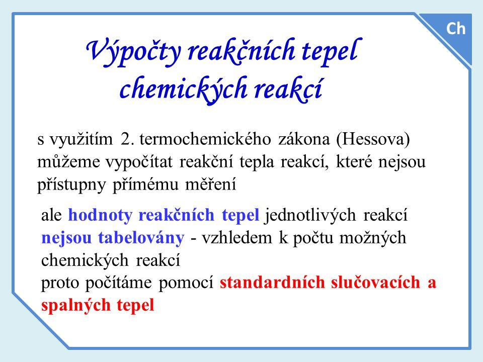 i si zopakují znalosti o chemické rovnováze.