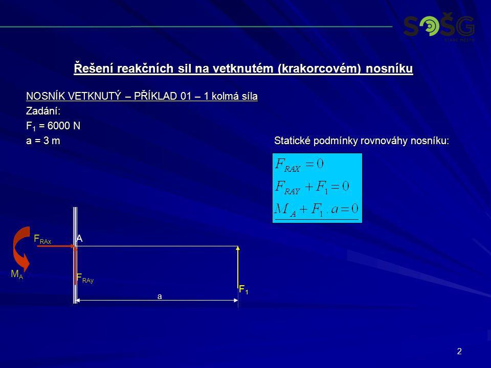 2 NOSNÍK VETKNUTÝ – PŘÍKLAD 01 – 1 kolmá síla Zadání: F 1 = 6000 N a = 3 m Statické podmínky rovnováhy nosníku: Řešení reakčních sil na vetknutém (kra