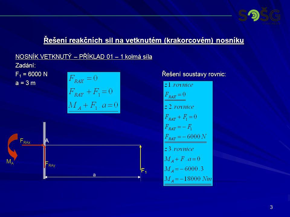 3 NOSNÍK VETKNUTÝ – PŘÍKLAD 01 – 1 kolmá síla Zadání: F 1 = 6000 N Řešení soustavy rovnic: a = 3 m Řešení reakčních sil na vetknutém (krakorcovém) nos