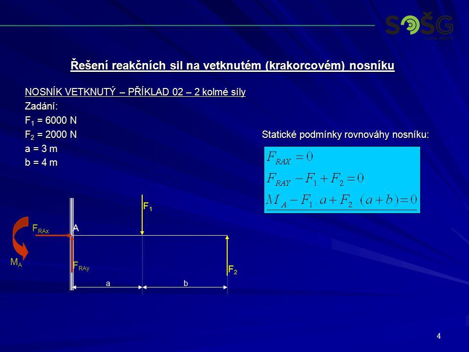 4 NOSNÍK VETKNUTÝ – PŘÍKLAD 02 – 2 kolmé síly Zadání: F 1 = 6000 N F 2 = 2000 N Statické podmínky rovnováhy nosníku: a = 3 m b = 4 m Řešení reakčních