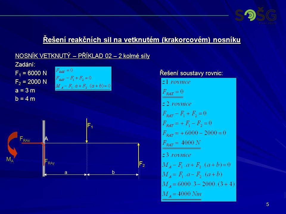 5 NOSNÍK VETKNUTÝ – PŘÍKLAD 02 – 2 kolmé síly Zadání: F 1 = 6000 N Řešení soustavy rovnic: F 2 = 2000 N a = 3 m b = 4 m Řešení reakčních sil na vetknu