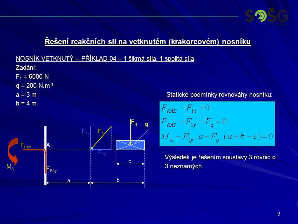 9 NOSNÍK VETKNUTÝ – PŘÍKLAD 04 – 1 šikmá síla, 1 spojitá síla Zadání: F 1 = 6000 N q = 200 N.m -1 a = 3 m Statické podmínky rovnováhy nosníku: b = 4 m
